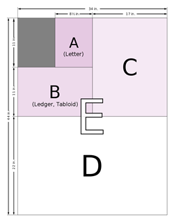 paper_size_illustration_E
